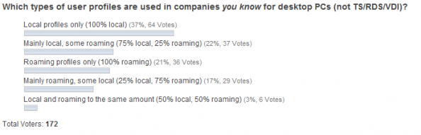 local profile vs roaming profile