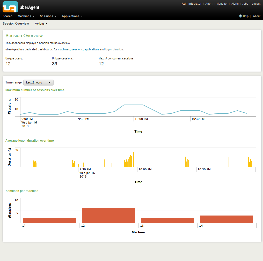 Introducing uberAgent for Splunk • Helge Klein