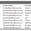 Active directory user accounts created by the PowerShell script