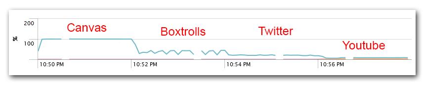 05 - Firefox GPU compute usage with hardware acceleration