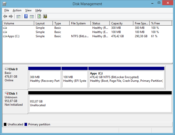 Disk Management - not initialized