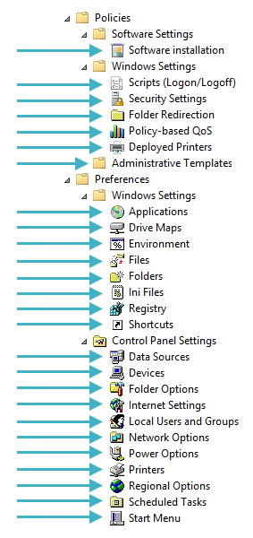 Group Policy editor with nodes highlighted